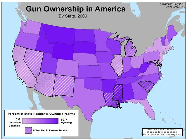 Percentage of gun ownership